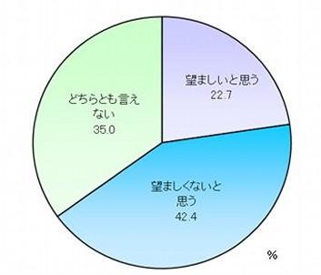 report1-1