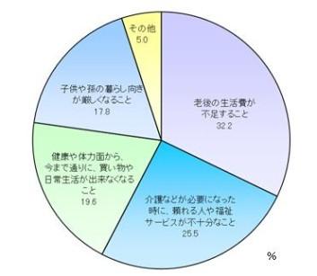 report1-2